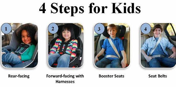katallilo car seat